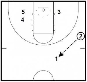 basketball-plays-star-spin-special2