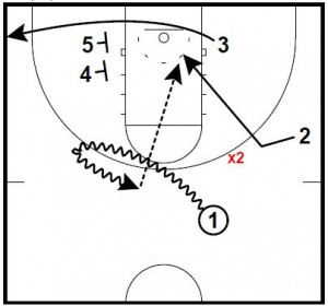 basketball-plays-star-spin-special3