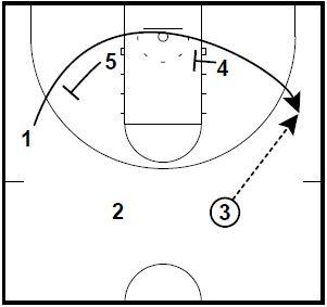 basketball-plays-zipper-pindown-runner2