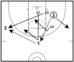 3-on-3-baseline-charge-drill-002