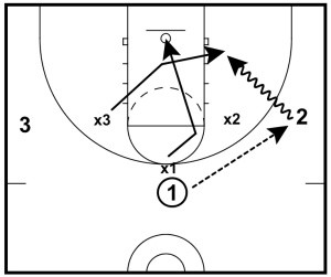 3-on-3-charge-drill-001