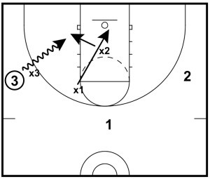 3-on-3-charge-drill-003