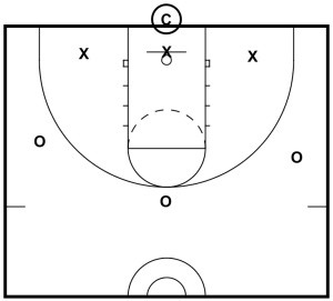3-on-3-closeout-drive