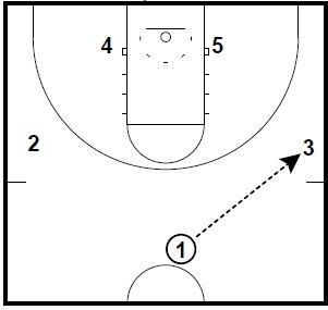 basketball-plays-flash-screen