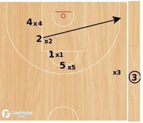 Basketball Plays: Warriors SLOB Need 3