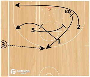 basketball-plays-okc