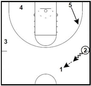 basketball-plays-wildcat2