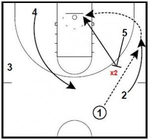basketball-plays-wildcat3