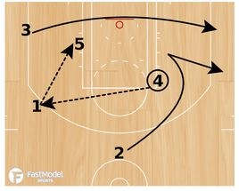 basketball-plays-spurs-pinch=post3