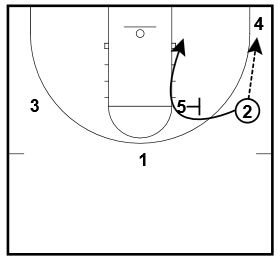 basketball-plays-arizona-zone3