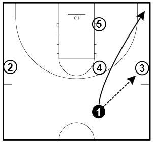 basketball-plays-same-side1