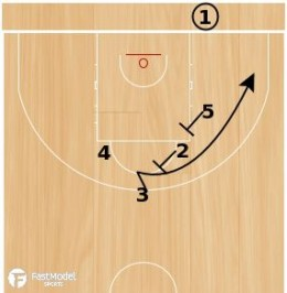 Croatia BLOB Pick the Picker