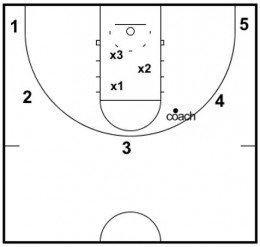 Drills from University of Tennessee