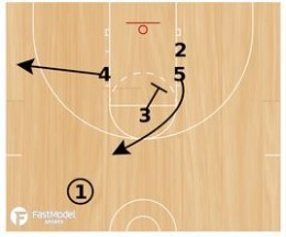 International Man to Man Sets