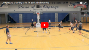 Basketball Drills:  3 Point Extension Shooting