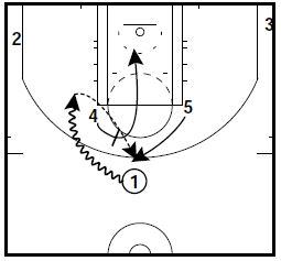 Boston Celtics Quick Hitting Plays