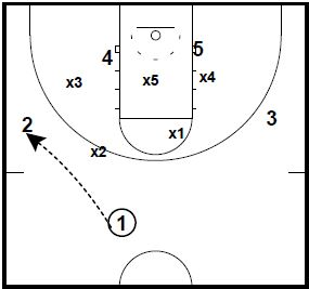 NCAA Zone Quick Hitters