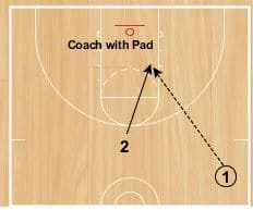 pass-ahead-layups