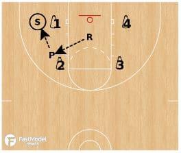 basketball-drills-uno-shooting