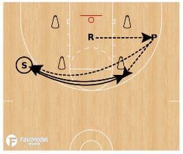 basketball-drills-uno-shooting3