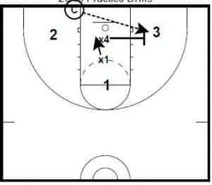 Close Quarters Rebounding Drill