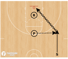 Warrior Shooting Drill