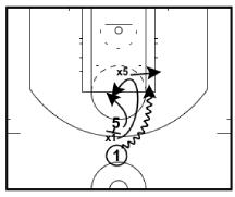 Veer Back Pick and Roll Defense
