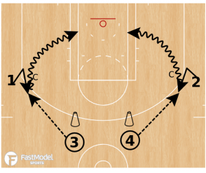 Villanova Pressure Release and Finish Drill