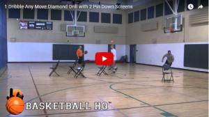 Individual Basketball Scoring Drill