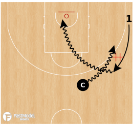 Creating with Dribble Hand Offs