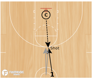 10 in 1 Shooting Drill