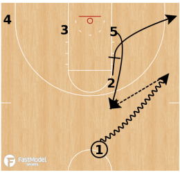 Celtics Zipper 5 Elbow