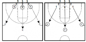 Sean Miller Defensive Notes