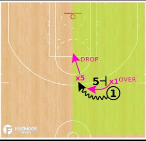 Tilt Pick and Roll Defense