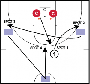 Kobe Shooting Drill