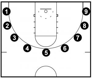 "Xavier's Basketball ""Baseball"" Shooting Drill"