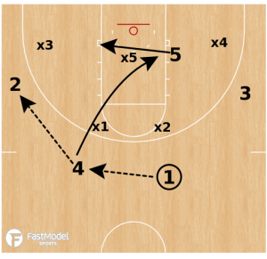 Dive 2-3 Zone Quick Hitter