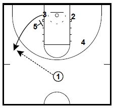Notre Dame Circle Wing Ball Screen