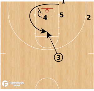 Cincinnati Bearcats – 3 Low BLOB