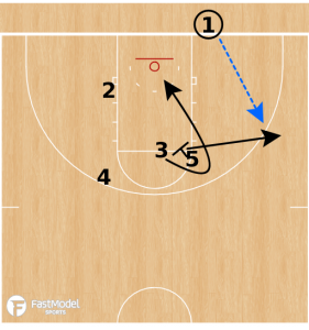 Villanova Box Punch BLOB