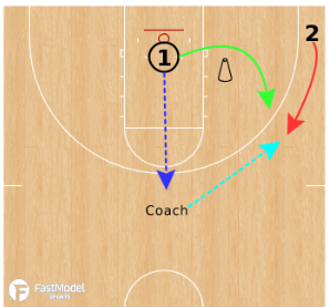 Run Out Shooting Drill
