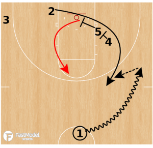 Gonzaga Floppy Circle Hit