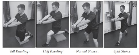 Core Stability Exercises for Basketball Players -