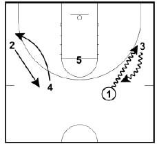 Basketball Plays 1 Up