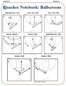 Basketball Plays Ball Screen Options