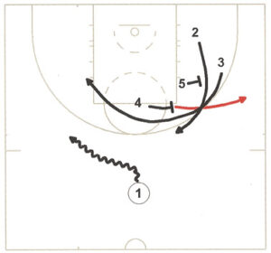 Basketball Plays Crunch Time