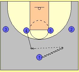 Basketball Plays LA Special