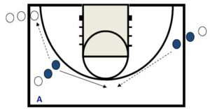 Basketball Drills Maryland Shooting