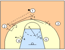 Scramble Defense