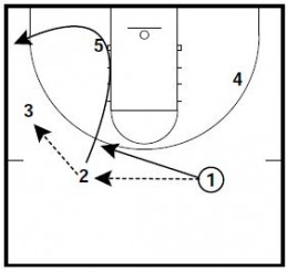 2 Zone Quick Hitters